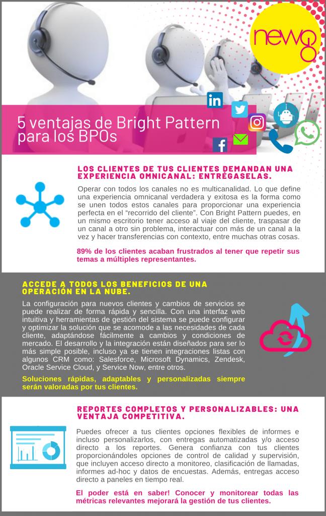 5 ventajas de Bright Pattern para los BPO